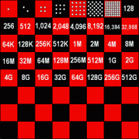 Chessboard diagram: exponential growth